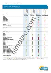 Filmatec bulletin guide films pour vitrage et compatibilite solar gard